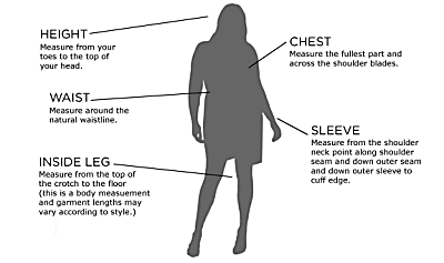 Guide grande taille pour femme
