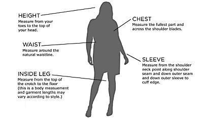 Größentabelle für Damenmode in Plus-Size